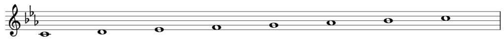 楽典 近親調 主調 同主調 c moll