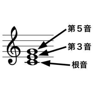 楽典 入門 和音 三和音