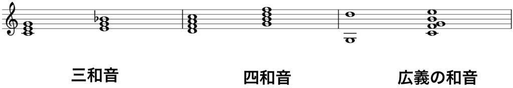 楽典 入門 和音 三和音 四和音