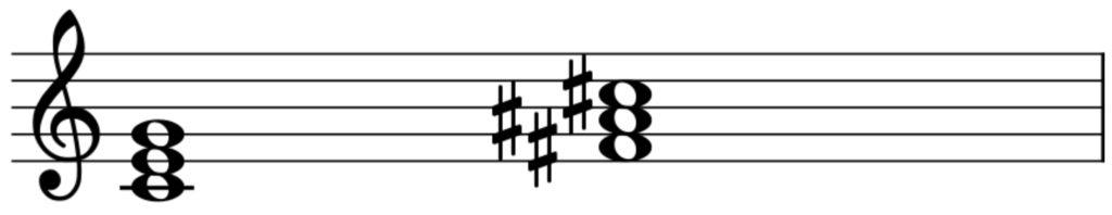 楽典 入門 和音 三和音 長三和音 メジャーコード