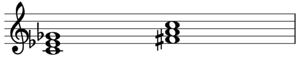 楽典 入門 和音 三和音 減三和音