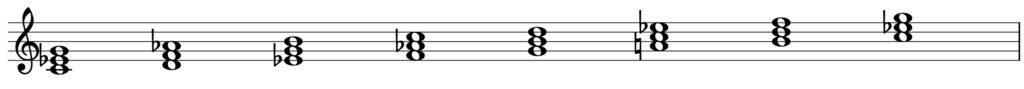 楽典 入門 和音 三和音 c moll 和声短音階 長三和音 短三和音 増三和音 減三和音