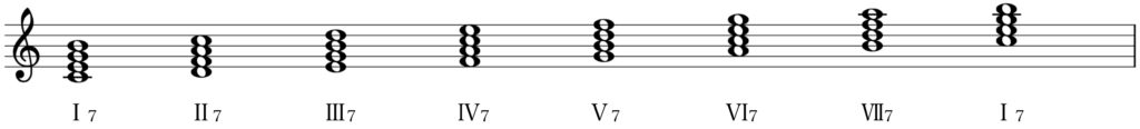楽典 入門 和音 四和音 7の和音 C dur