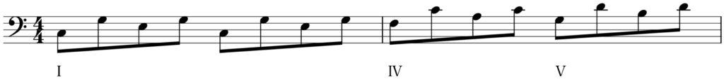 楽典 入門 和音 三和音 分散和音 伴奏