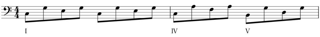 楽典 入門 和音 三和音 分散和音 伴奏 転回形