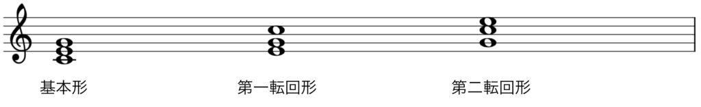 楽典 入門 和音 三和音 転回形 6の和音 46の和音 C dur