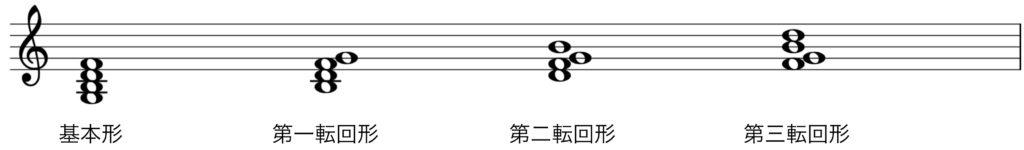 楽典 入門 和音 四和音 転回形 56の和音 34の和音 2の和音 C dur V7