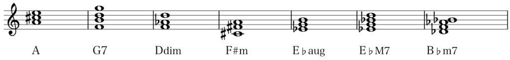 楽典 入門 和音 コードネーム