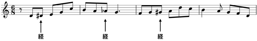 楽典 入門 調判定 経過音 複経過音 C dur