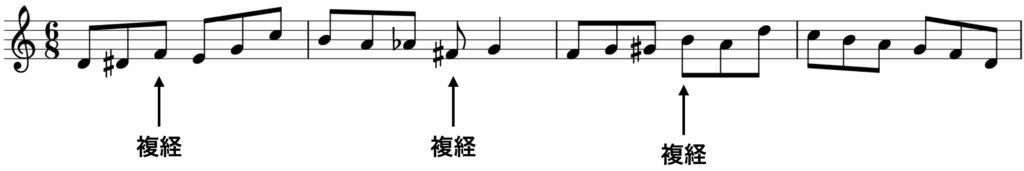 楽典 入門 調判定 複経過音 C dur