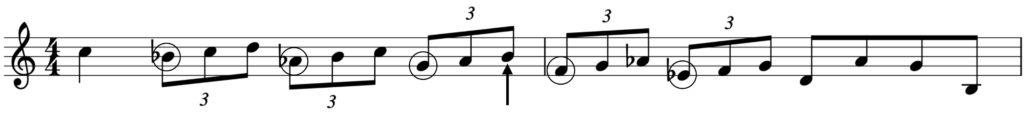 楽典 入門 調判定 逸音 音階固有音 跳躍進行