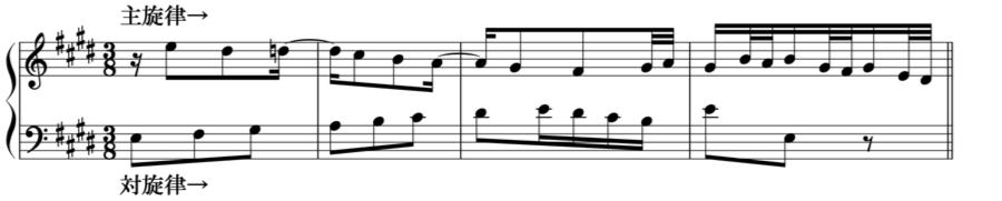 対旋律 主旋律 対位法 音楽理論