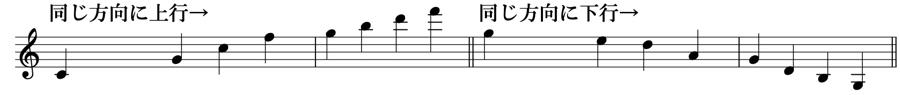 順次進行 跳躍進行 対位法 音楽理論