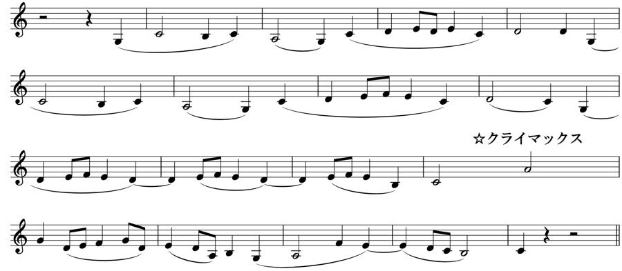 クライマックス 旋律 対位法 音楽理論