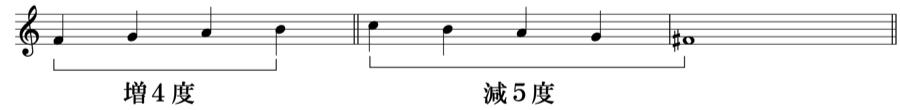 増音程 減音程 跳躍進行 短6度 対位法 音楽理論