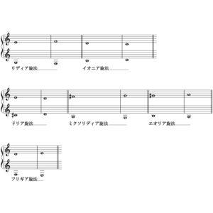 1:1 定旋律 対位法 音楽理論