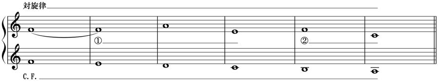 短2度 定旋律 対旋律 対位法 音楽理論
