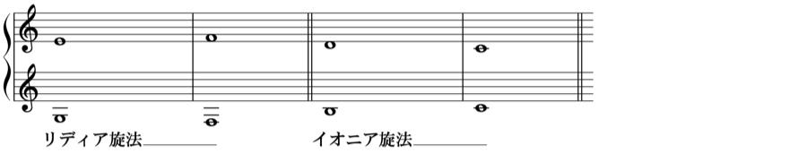 導音 終止小節 リディア旋法 イオニア旋法 対位法 音楽理論