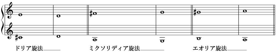 導音 終止小節 ドリア旋法 ミクソリディア旋法 エオリア旋法 対位法 音楽理論