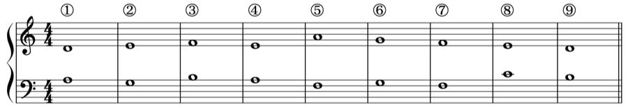 定旋律 対旋律 対位法 音楽理論