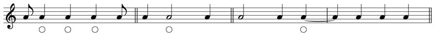 シンコペーション 強拍 弱拍 リズム 対位法 音楽理論