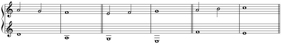 不協和音程 1:2 対位法 音楽理論