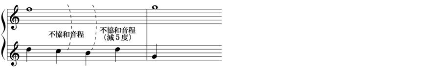 1:4 順次進行 跳躍進行 強拍 弱拍 協和音程 不協和音程 対位法 音楽理論