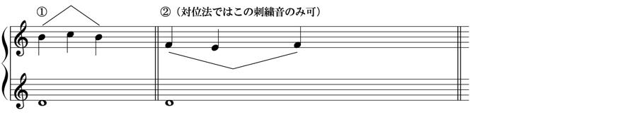 刺繍音 1:4 順次進行 跳躍進行 強拍 弱拍 協和音程 不協和音程 対位法 音楽理論