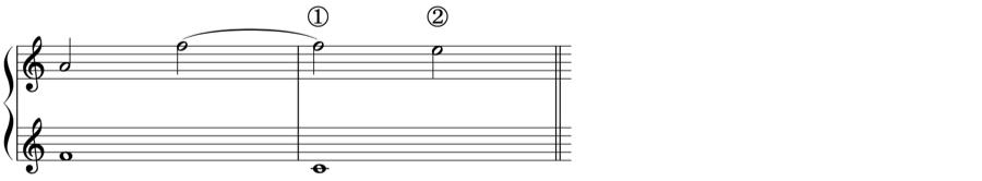 シンコペーション 不協和音 自由対位法 同音反復 対位法 音楽理論