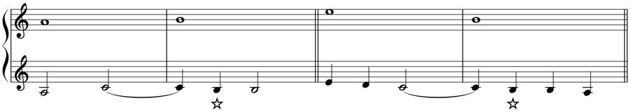 自由対位法 同音反復 対位法 音楽理論