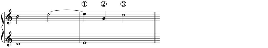 自由対位法 シンコペーション 対位法 音楽理論
