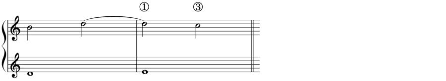 シンコペーション 解決 自由対位法 同音反復 対位法 音楽理論