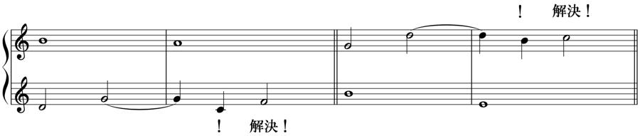シンコペーション 跳躍進行 協和音程 自由対位法 同音反復 対位法 音楽理論