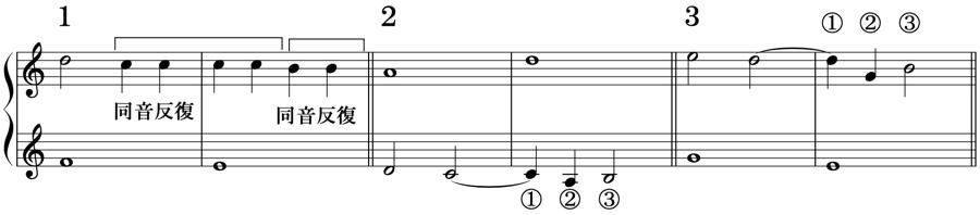 シンコペーション 協和音程 不協和音程 自由対位法 同音反復 対位法 音楽理論
