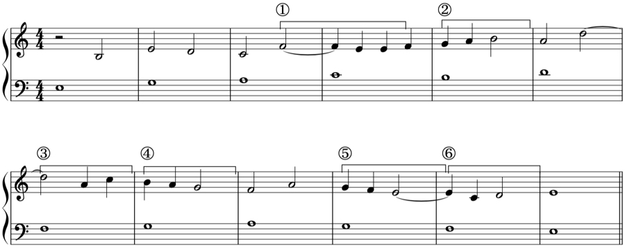 シンコペーション 自由対位法 同音反復 対位法 音楽理論