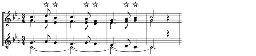 アルス・アンティクア ペロタン 不協和音程 対位法 音楽理論