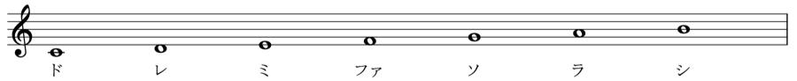 ト音記号 和声法 対位法 音楽理論 音階