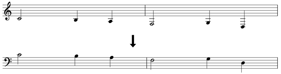 楽譜 五線譜 ト音記号 ヘ音記号 和声法 対位法 音楽理論
