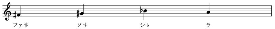 シャープ フラット 変化記号 和声法 対位法 音楽理論