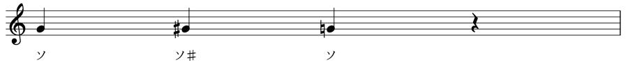 ナチュラル シャープ フラット 変化記号 和声法 対位法 音楽理論