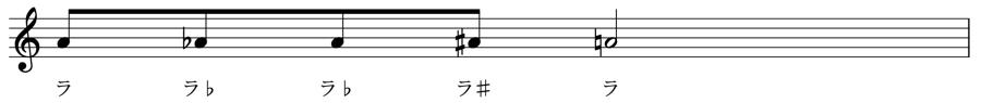 小節 ナチュラル シャープ フラット 変化記号 和声法 対位法 音楽理論