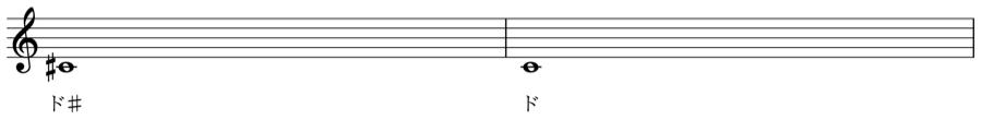 変化記号 小節 和声法 対位法 音楽理論