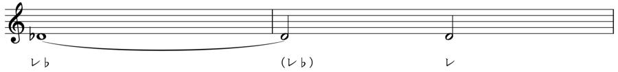 変化記号 タイ 小節 和声法 対位法 音楽理論