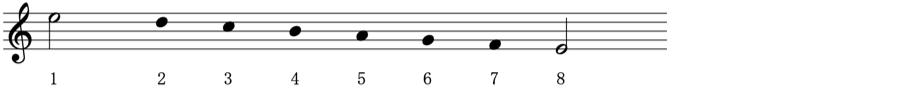 音程 和声法 対位法 楽典 音楽理論