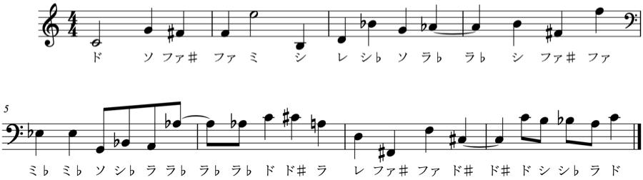 音名 和声法 対位法 楽典 音楽理論