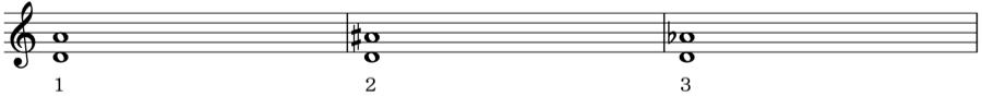 音程 和音 度 和声法 対位法 楽典 音楽理論