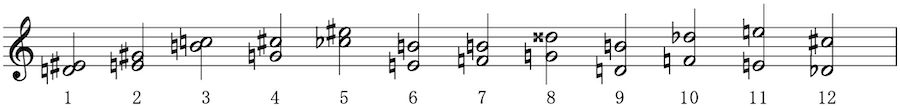 長音程 短音程 楽典 和声法 対位法 音楽理論
