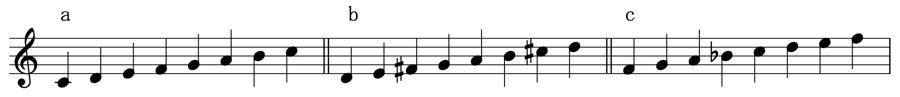 長音階 楽典 和声法 対位法 音楽理論