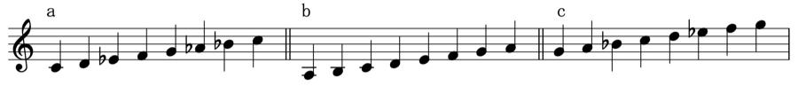 短音階 楽典 和声法 対位法 音楽理論