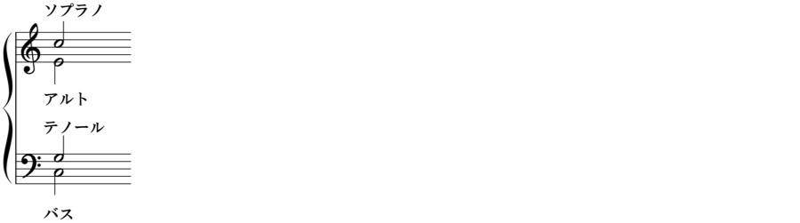 ト音譜表 へ音譜表 大譜表 声部 パート ソプラノ アルト テノール バス 和声法 音楽理論
